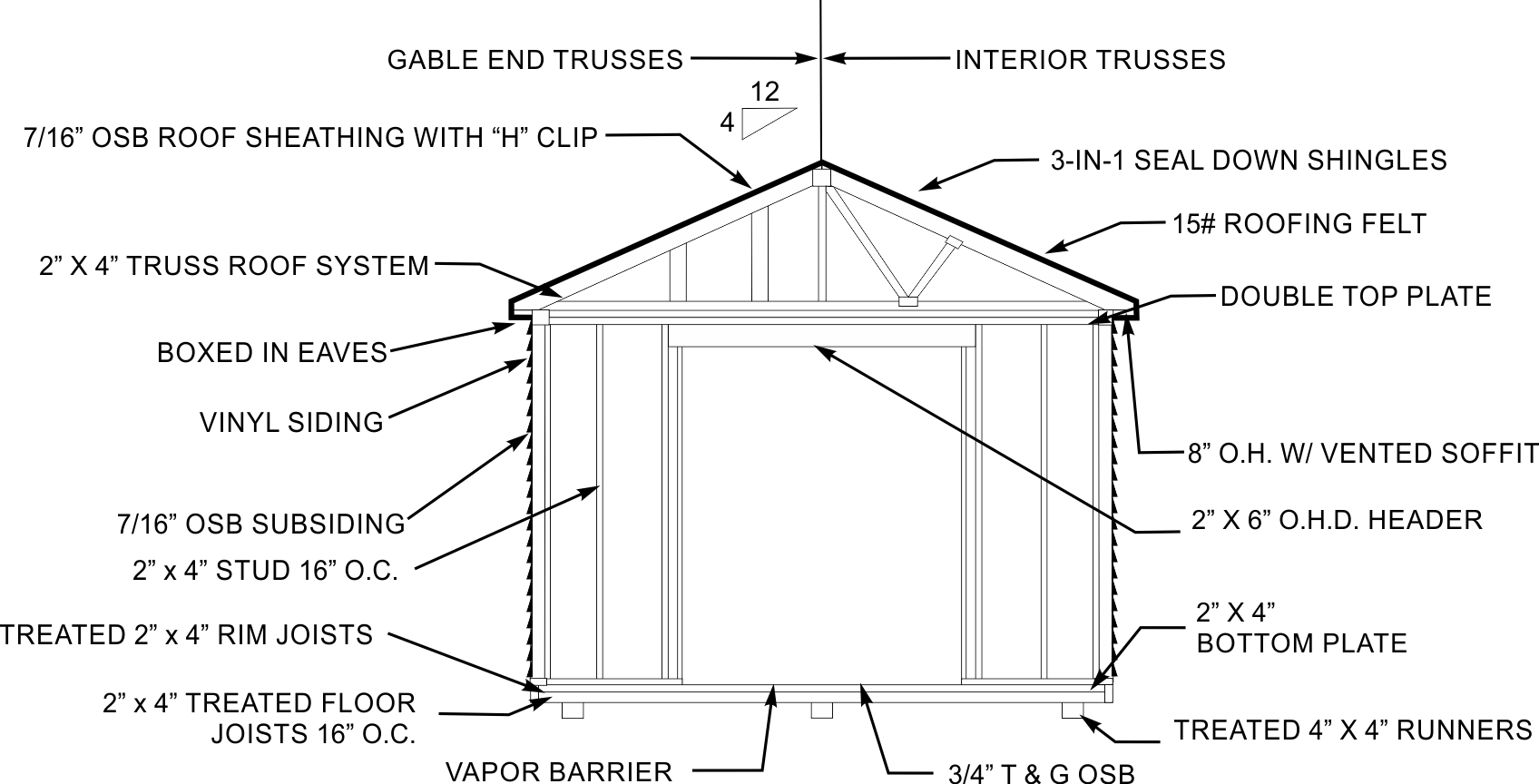 Custom Sheds | Shed Specifications